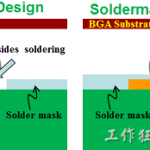 Cooper Defined vs. Solder Mask Defined pad design for BGA soldering strength
