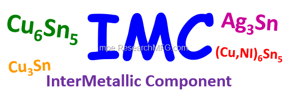 IMC_Intermetallic_compound
