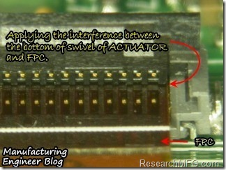 Right angle connector applies the interference between teh bottom of swivel of actuator of connector and FPC.